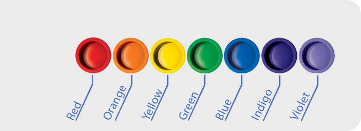 7 colored filters for Chakra stimulation